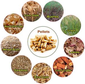 biomass pellet raw material